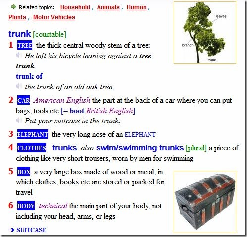 значение словаря английских слов онлайн