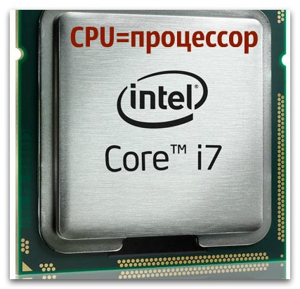 CPU switched on